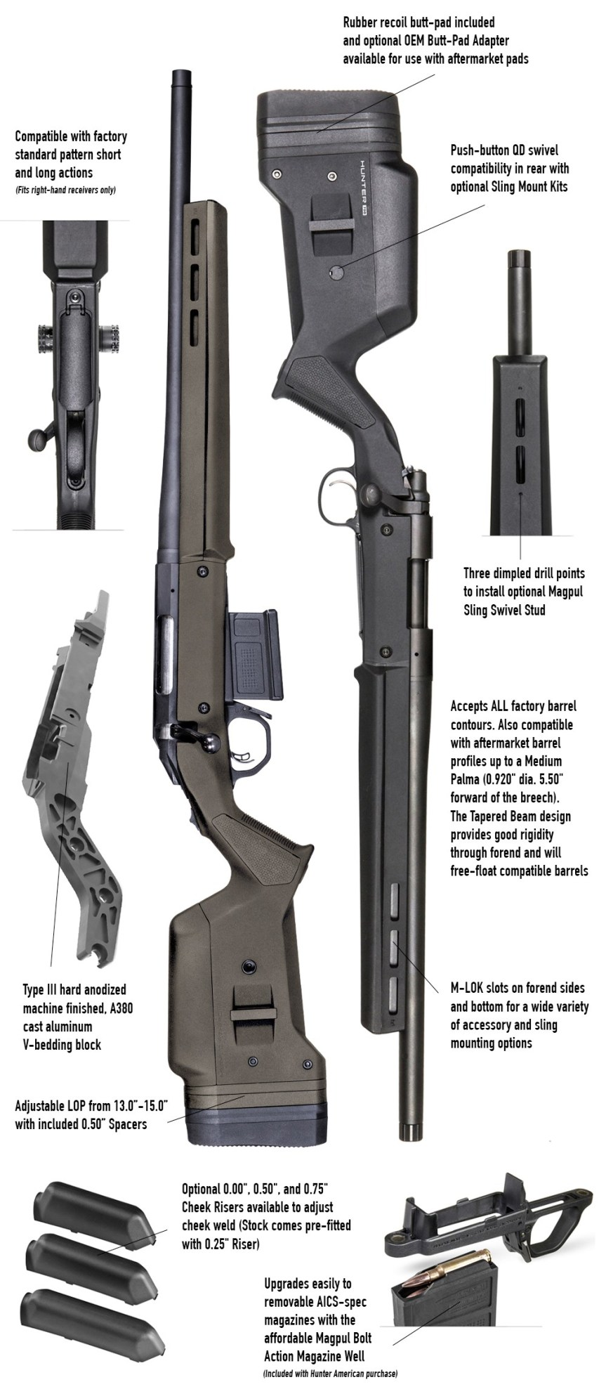 magpul hunter american stock ruger american sniper rifle magpul upgrade markesmen rifle tactical sniper 2