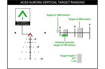 primary arms trijicon ta31 acog 4x32 with acss aurora reticle TA31-R-AURORA 100702