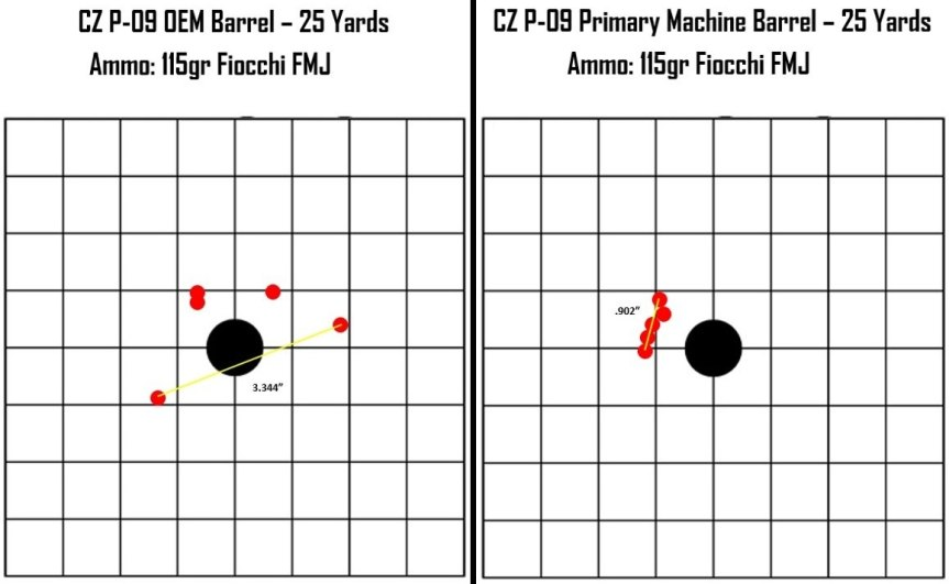 primary machine cz p-09 threaded barrel cz p-07 threaded barrel titanium nitride cz barrel  3.jpg