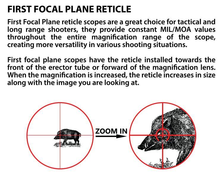 atibal optics atibal x 1-10x30mm FFP scope first focal plain scout scope tactical ar15 rifle scope 6