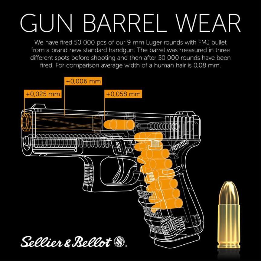 sellior bellot 9mm fmj 40sw glock fouty 1.jpg