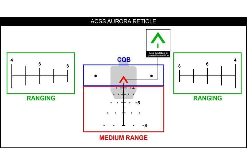 primary arms acss aurora reticle trijicon acog TA31-R-AURORA 5.jpg