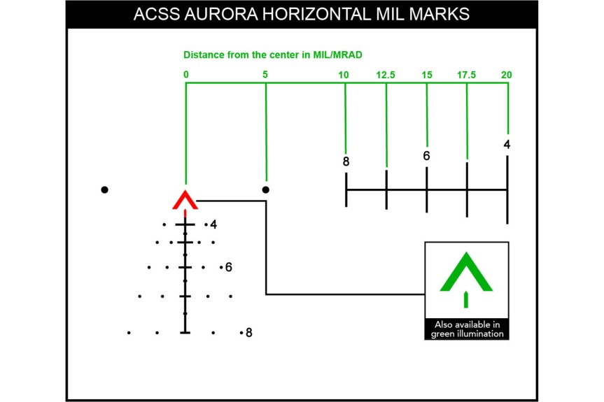primary arms acss aurora reticle trijicon acog TA31-R-AURORA 6.jpg