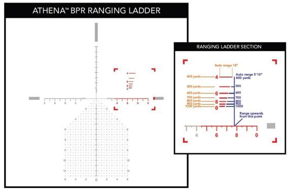 primary arms platinum Series 6-30x56mm FFP Rifle Scope - Illuminated Athena BPR MIL first focal plane sniper scope